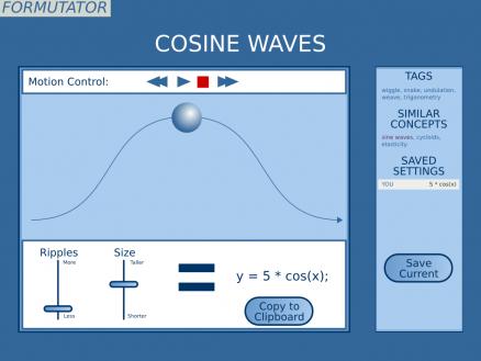 Formutator Cosine Function Page